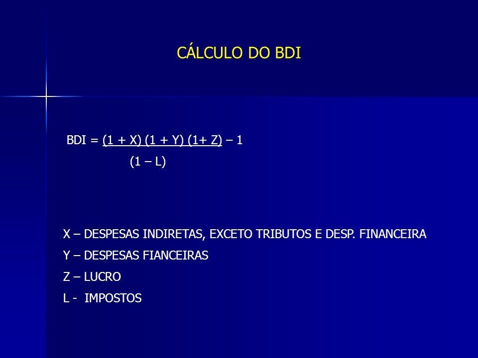 CÁLCULO DO BDI BDI = (1 + X) (1 + Y) (1+ Z) – 1 (1 – L) X – DESPESAS INDIRETAS, EXCETO TRIBUTOS E DESP.