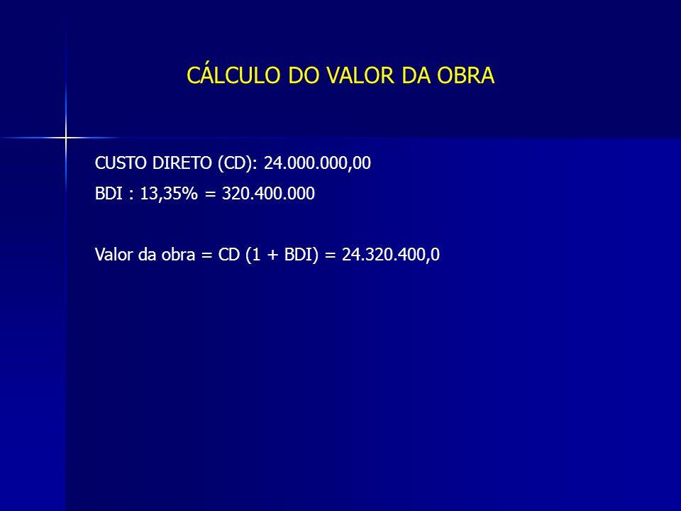 CÁLCULO DO VALOR DA OBRA CUSTO DIRETO (CD): 24.000.000,00 BDI : 13,35% = 320.400.000 Valor da obra = CD (1 + BDI) = 24.320.400,0