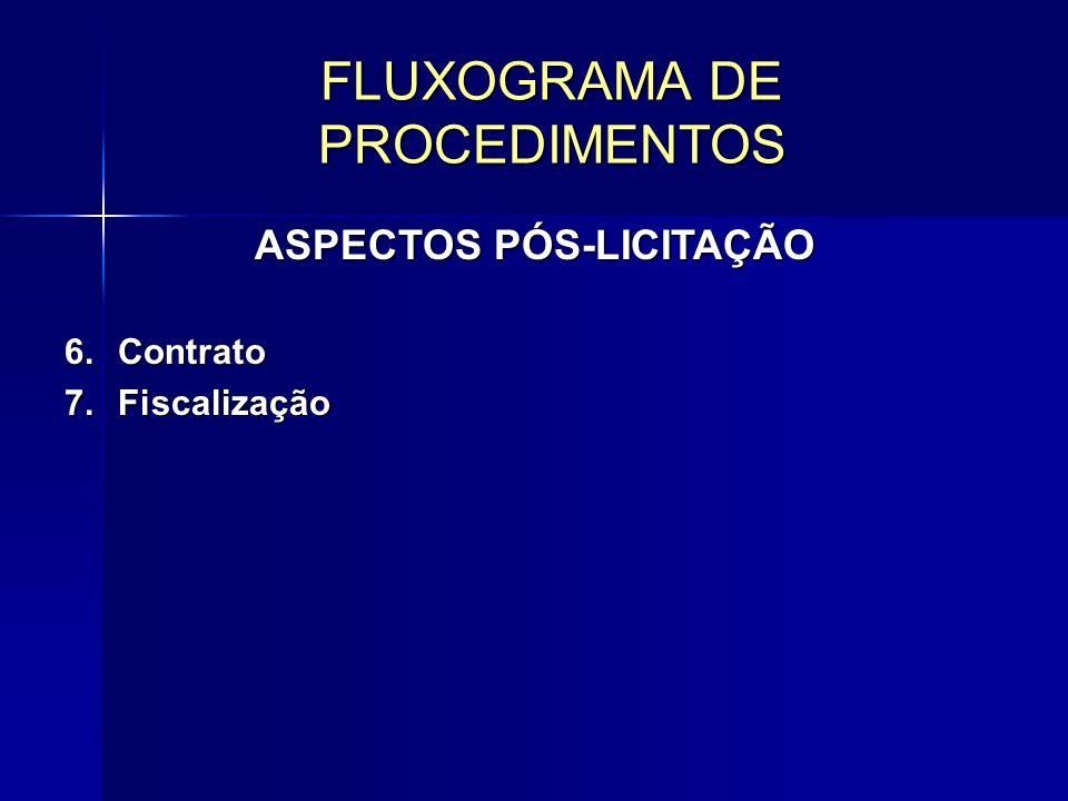 ASPECTOS PÓS-LICITAÇÃO 6.Contrato 7.Fiscalização FLUXOGRAMA DE PROCEDIMENTOS