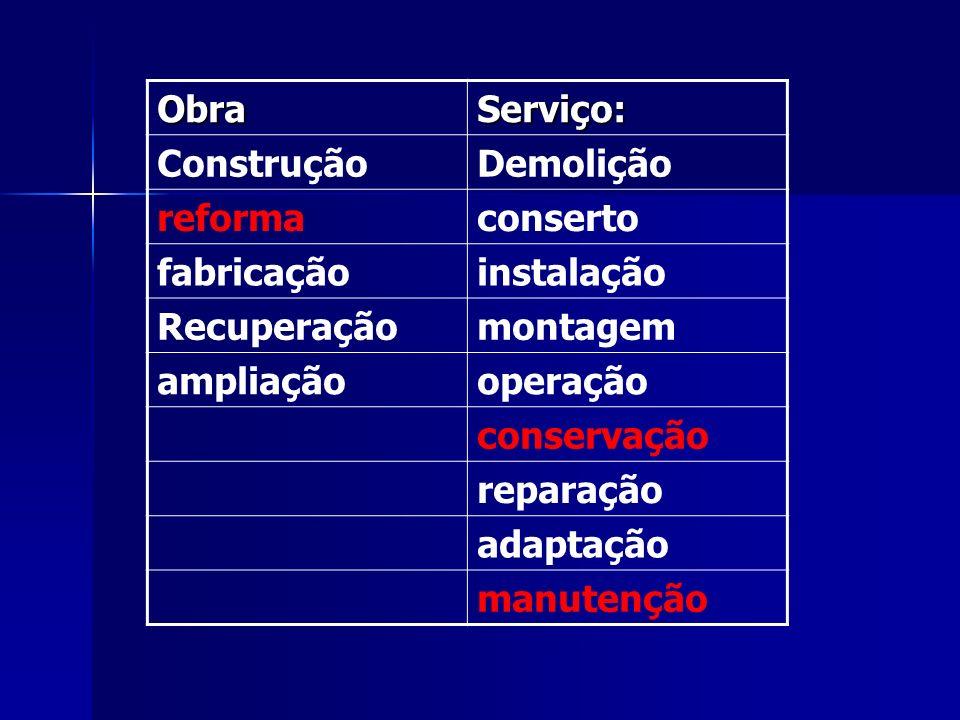 ObraServiço: ConstruçãoDemolição reformaconserto fabricaçãoinstalação Recuperaçãomontagem ampliaçãooperação conservação reparação adaptação manutenção