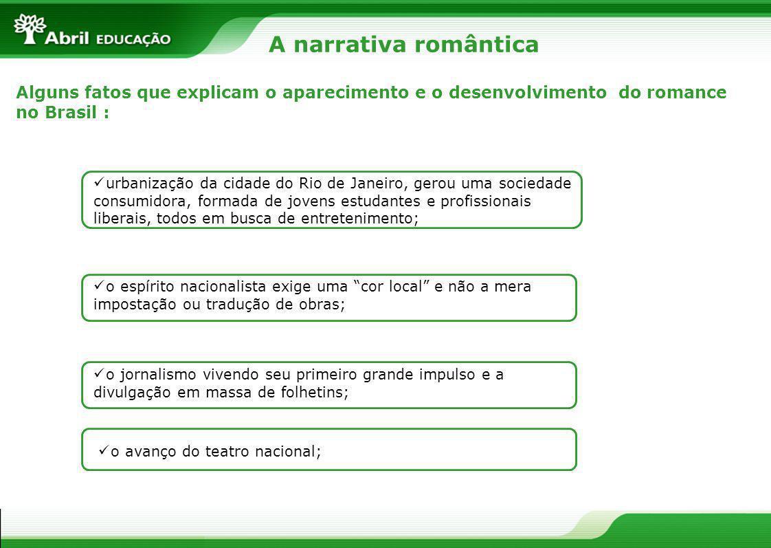 A narrativa romântica Alguns fatos que explicam o aparecimento e o desenvolvimento do romance no Brasil : o espírito nacionalista exige uma cor local
