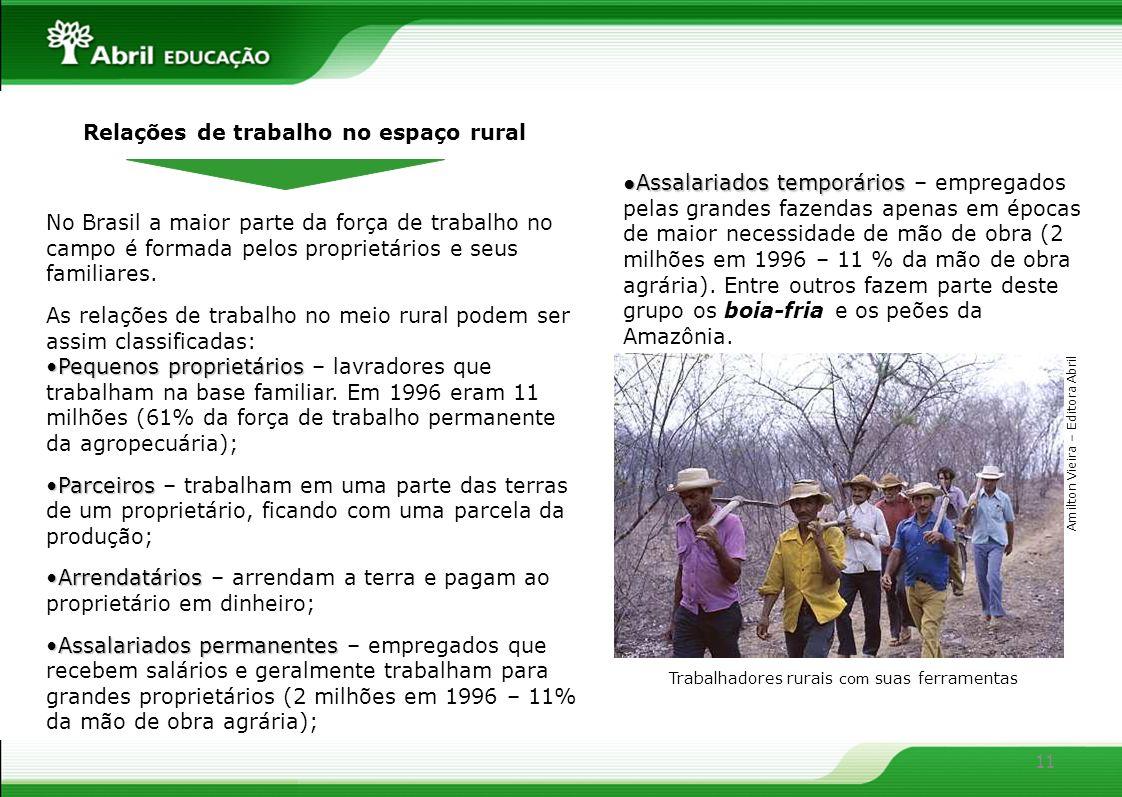 11 Relações de trabalho no espaço rural No Brasil a maior parte da força de trabalho no campo é formada pelos proprietários e seus familiares. As rela