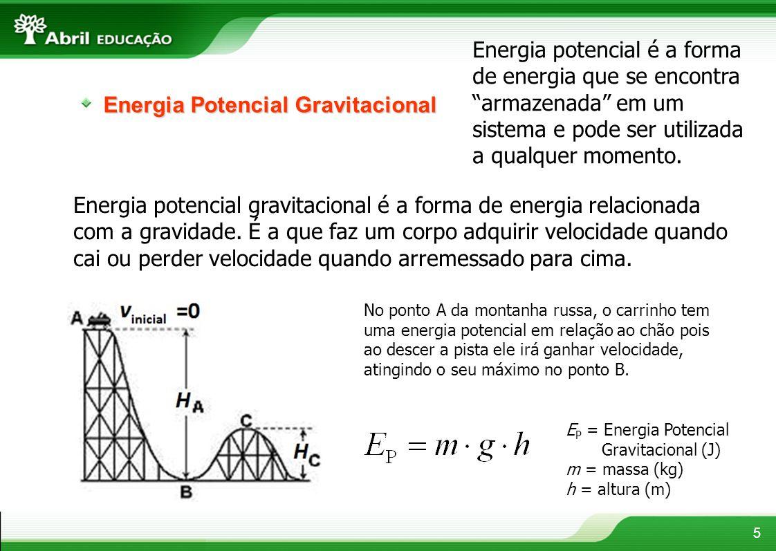 Energia Potencial Gravitacional Energia potencial é a forma de energia que se encontra armazenada em um sistema e pode ser utilizada a qualquer moment