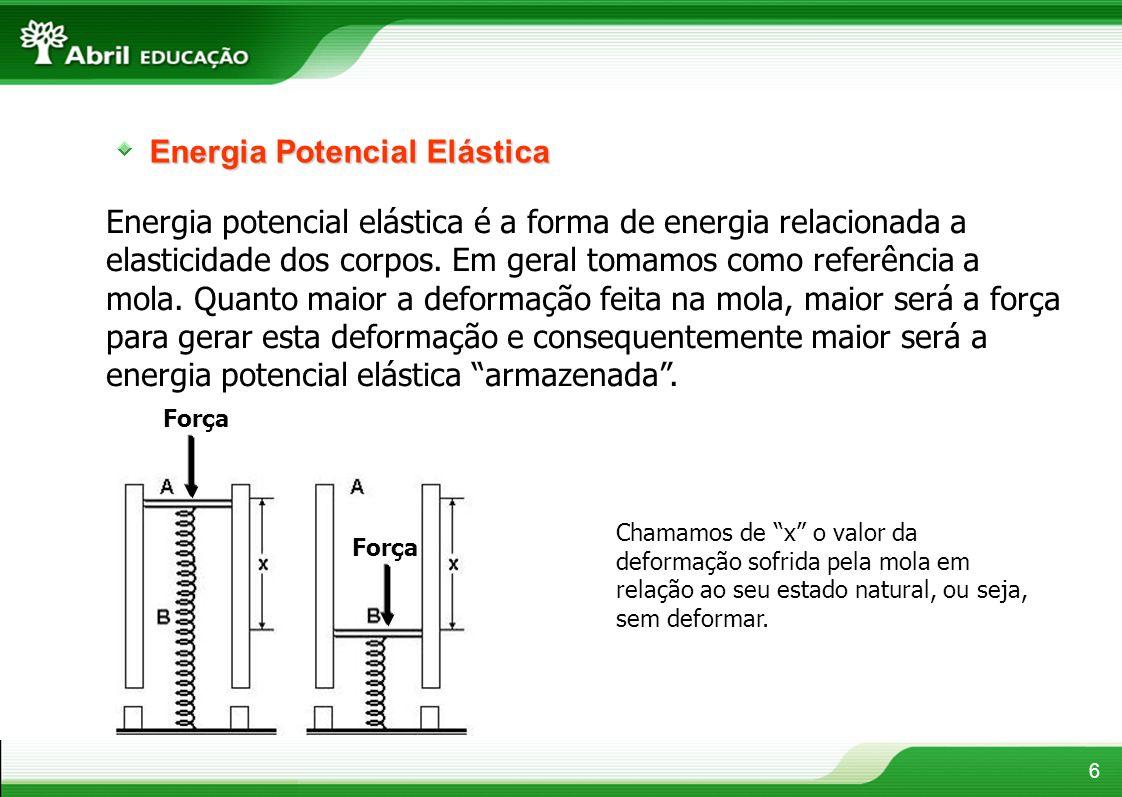 Energia Potencial Elástica Energia potencial elástica é a forma de energia relacionada a elasticidade dos corpos. Em geral tomamos como referência a m