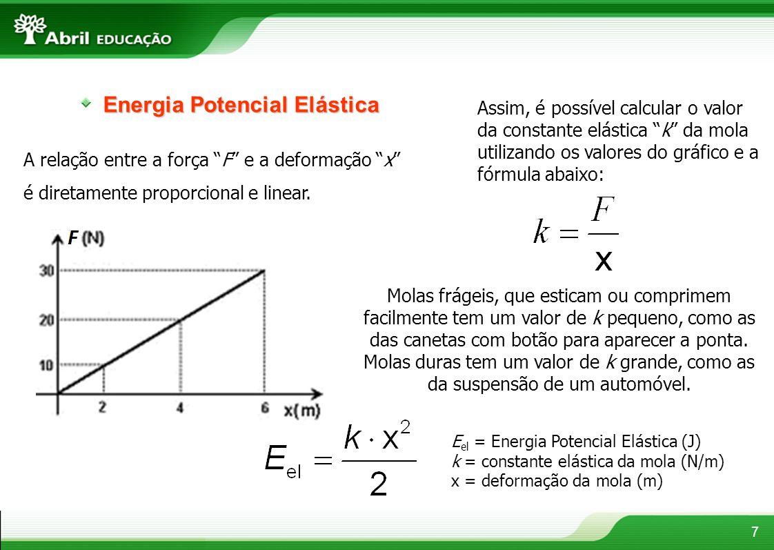 Energia Potencial Elástica Molas frágeis, que esticam ou comprimem facilmente tem um valor de k pequeno, como as das canetas com botão para aparecer a