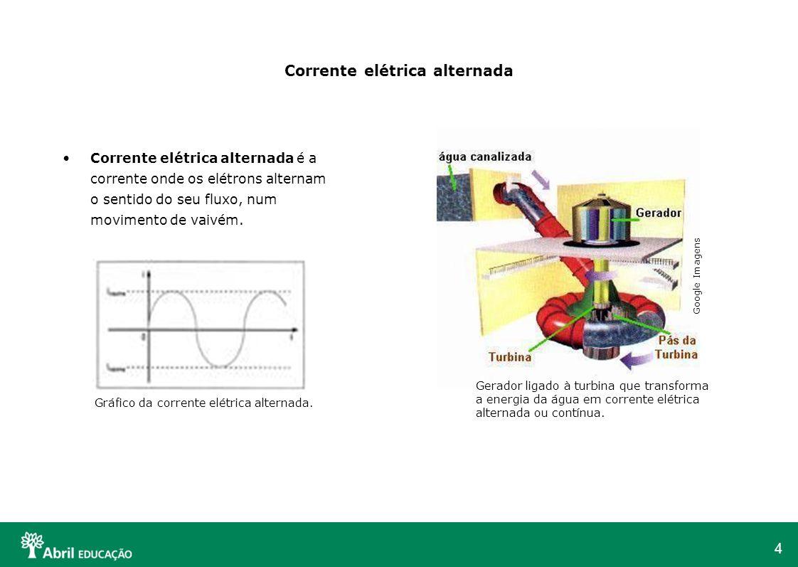 4 Corrente elétrica alternada Corrente elétrica alternada é a corrente onde os elétrons alternam o sentido do seu fluxo, num movimento de vaivém. Gráf