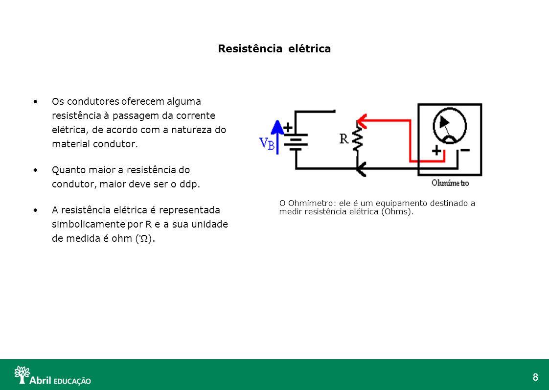 9 Lei de Ohm A resistência elétrica R do condutor é determinada pela razão entre a tensão U nos terminais de um condutor e a corrente elétrica i que o atravessa : Dizemos que 1Ώ é a resistência elétrica de um fio condutor que, ligado à tensão de 1 V, é percorrido por uma corrente elétrica de 1 A.