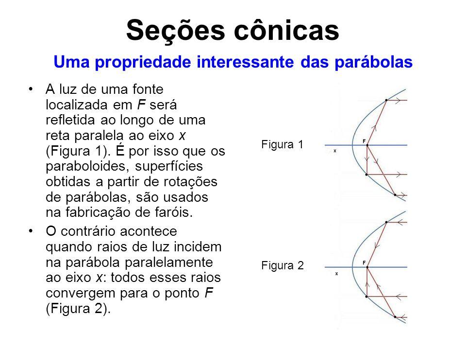 A luz de uma fonte localizada em F será refletida ao longo de uma reta paralela ao eixo x (Figura 1). É por isso que os paraboloides, superfícies obti