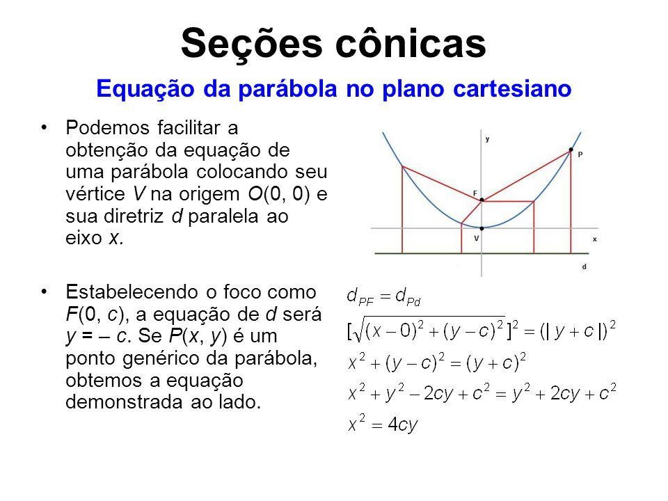Podemos facilitar a obtenção da equação de uma parábola colocando seu vértice V na origem O(0, 0) e sua diretriz d paralela ao eixo x. Estabelecendo o