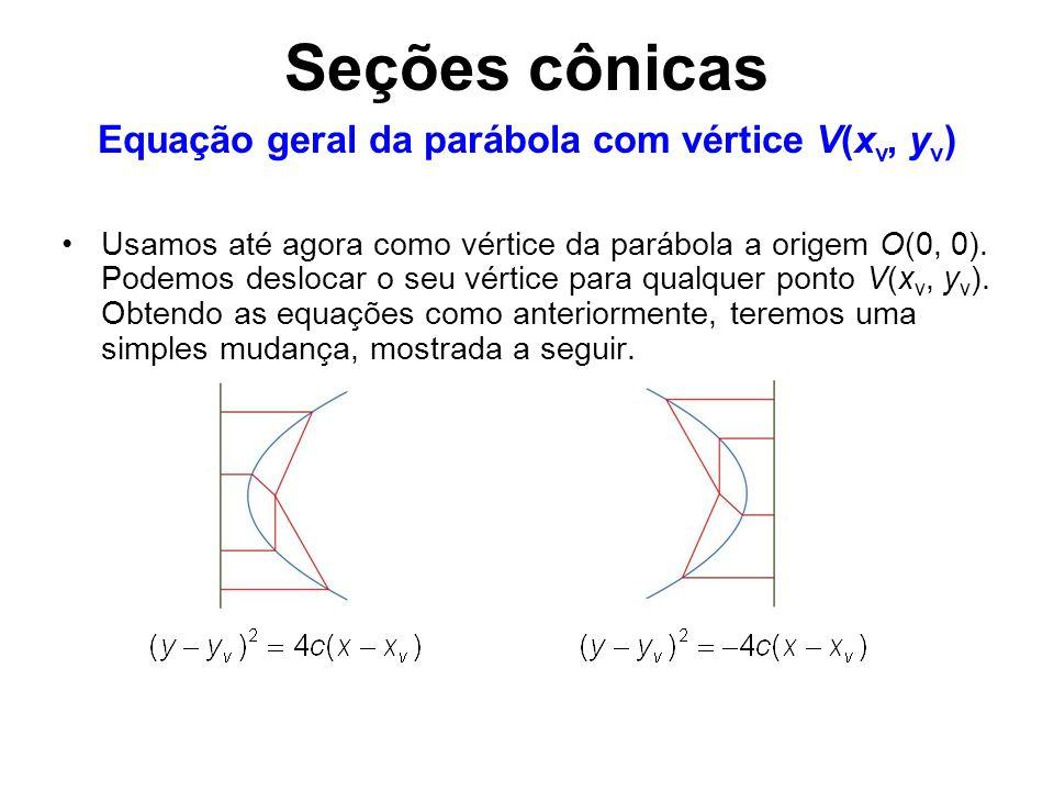 Usamos até agora como vértice da parábola a origem O(0, 0). Podemos deslocar o seu vértice para qualquer ponto V(x v, y v ). Obtendo as equações como