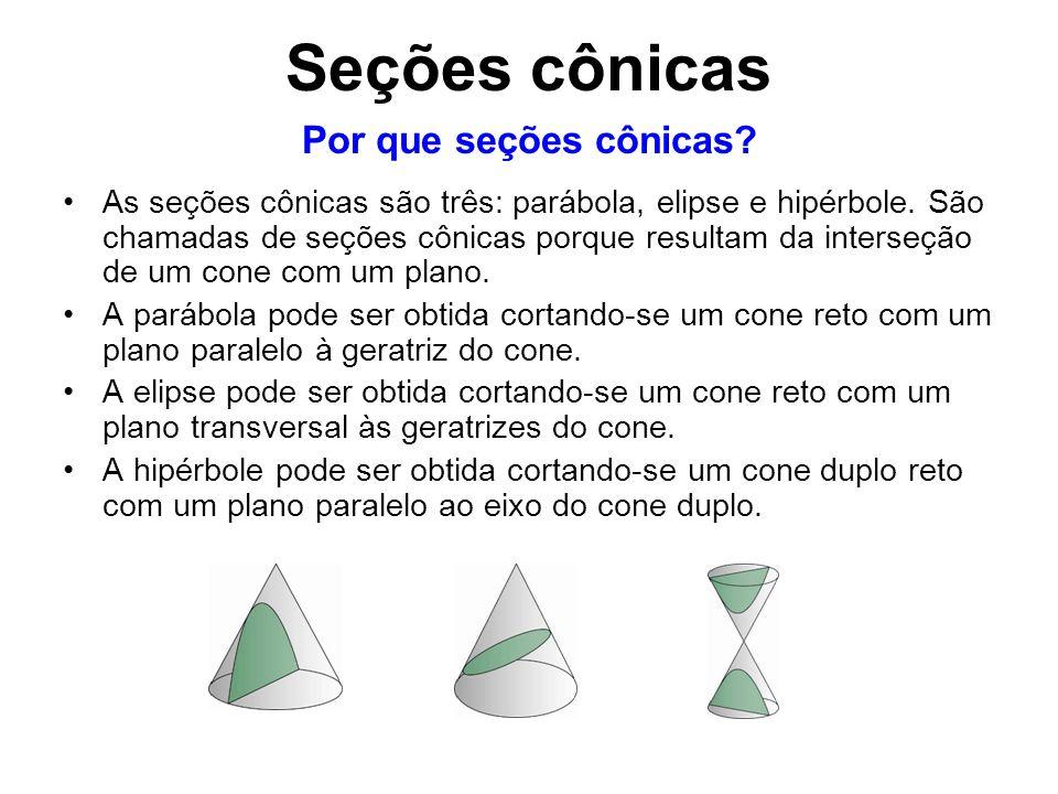 Seções cônicas As seções cônicas são três: parábola, elipse e hipérbole. São chamadas de seções cônicas porque resultam da interseção de um cone com u