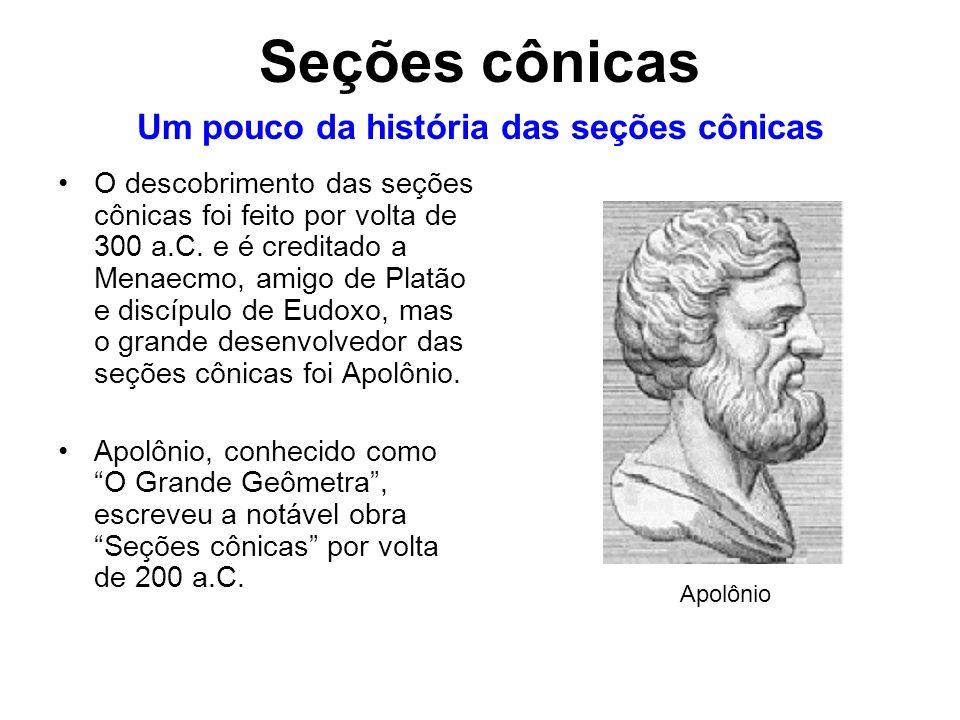 Um pouco da história das seções cônicas O descobrimento das seções cônicas foi feito por volta de 300 a.C. e é creditado a Menaecmo, amigo de Platão e