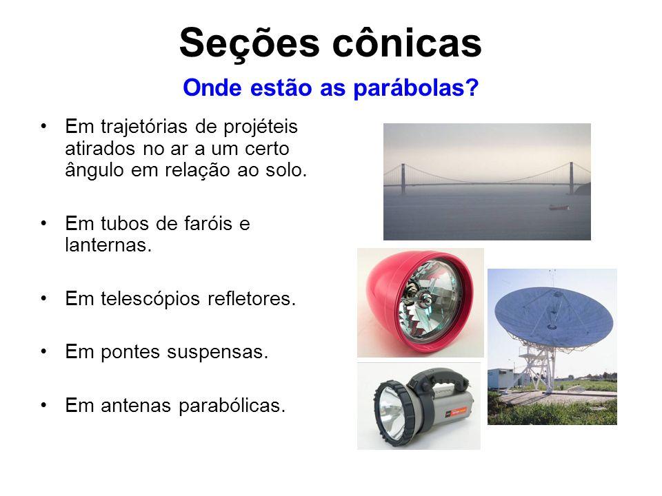 Em trajetórias de projéteis atirados no ar a um certo ângulo em relação ao solo. Em tubos de faróis e lanternas. Em telescópios refletores. Em pontes