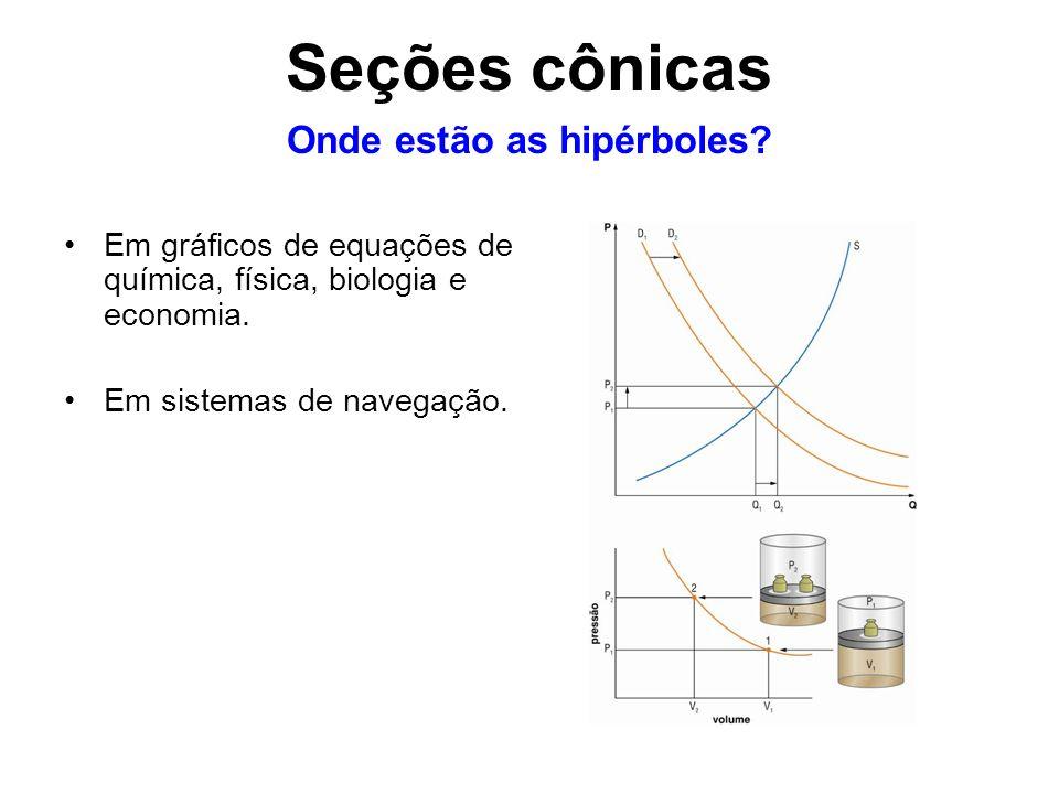 Em gráficos de equações de química, física, biologia e economia. Em sistemas de navegação. Onde estão as hipérboles? Seções cônicas
