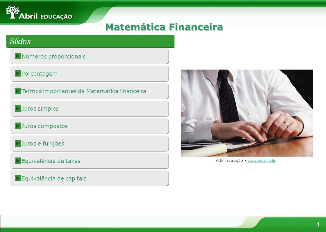 Números proporcionais 1 Matemática Financeira Slides Administração - www.ser.com.brwww.ser.com.br Juros simples Porcentagem Termos importantes da Mate