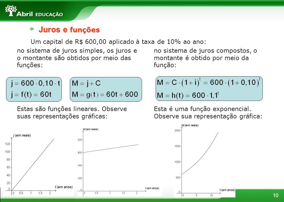 10 Juros e funções Um capital de R$ 600,00 aplicado à taxa de 10% ao ano: no sistema de juros simples, os juros e o montante são obtidos por meio das