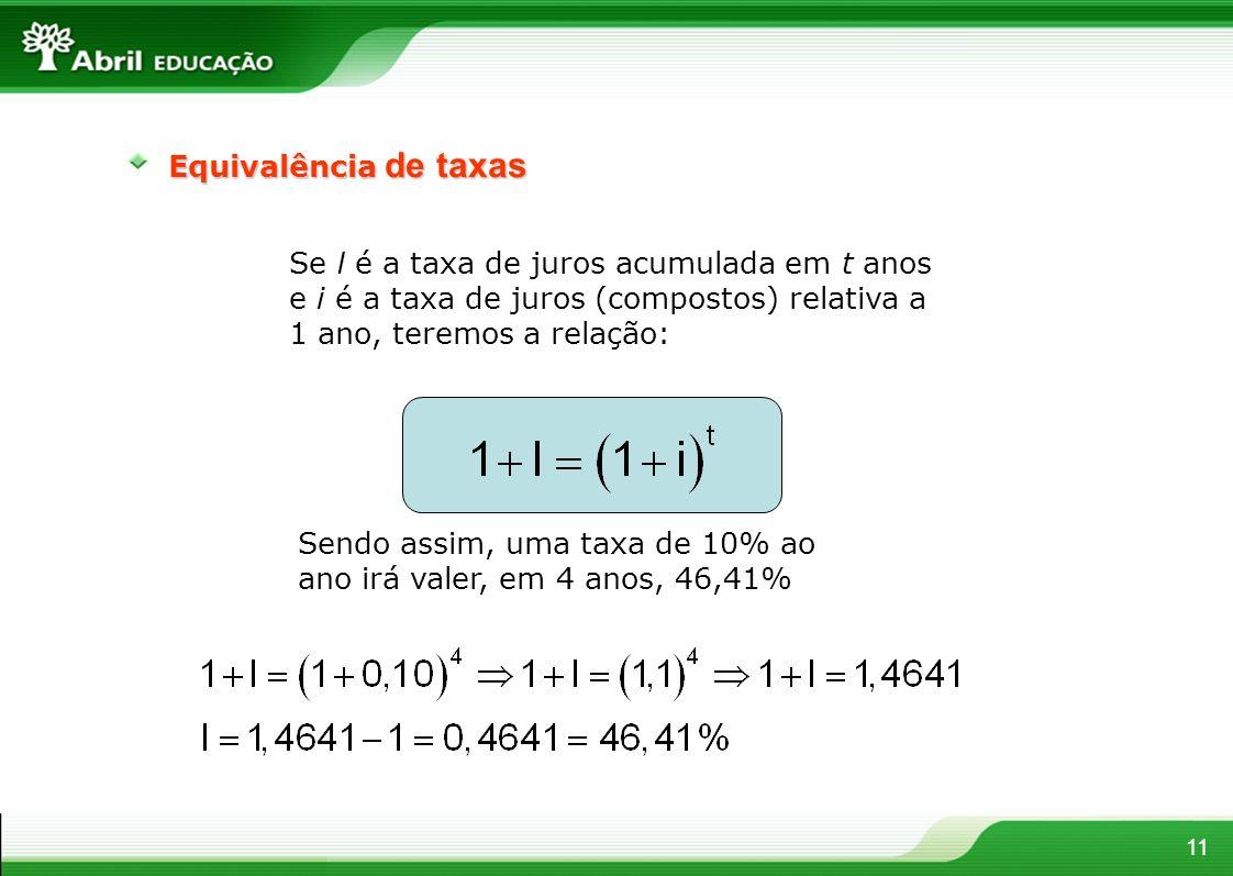 11 Equivalência de taxas Se I é a taxa de juros acumulada em t anos e i é a taxa de juros (compostos) relativa a 1 ano, teremos a relação: Sendo assim