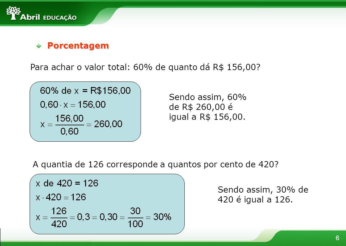 6Porcentagem Para achar o valor total: 60% de quanto dá R$ 156,00? Sendo assim, 60% de R$ 260,00 é igual a R$ 156,00. A quantia de 126 corresponde a q