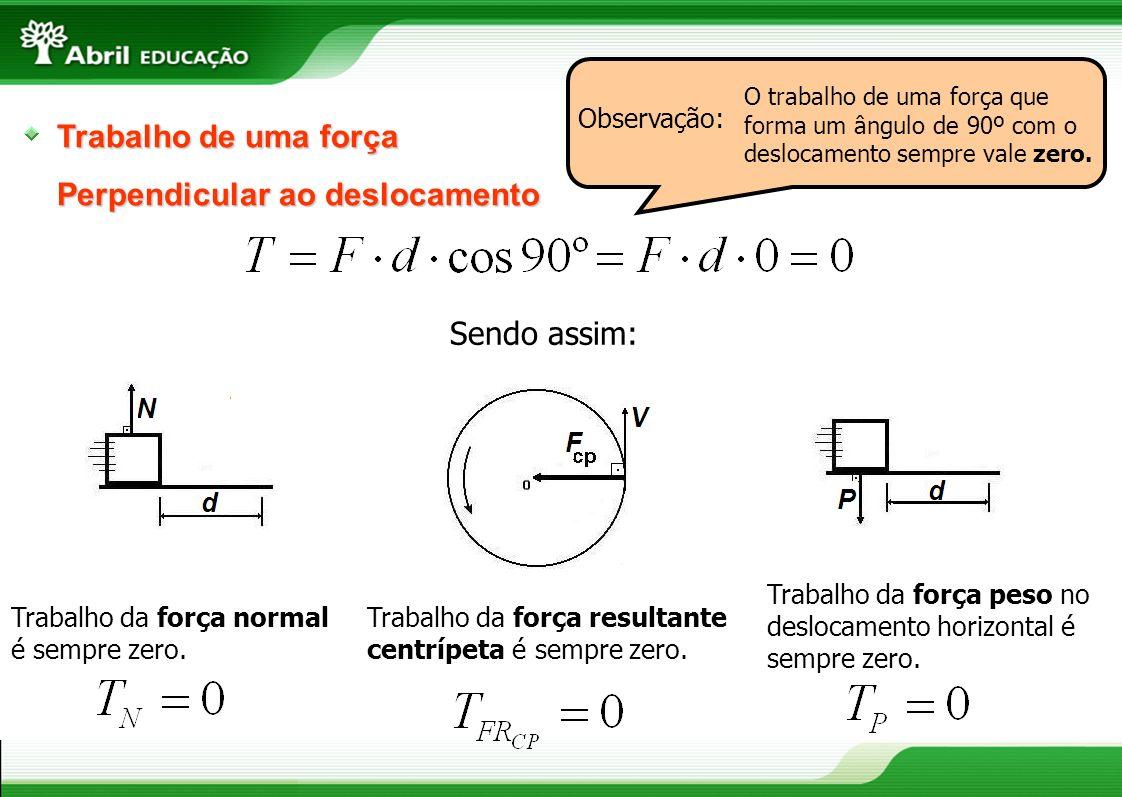 Trabalho de uma força Perpendicular ao deslocamento Observação: O trabalho de uma força que forma um ângulo de 90º com o deslocamento sempre vale zero