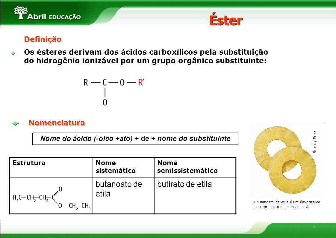 9 Éster Nome do ácido (-oico +ato) + de + nome do substituinte EstruturaNome sistemático Nome semissistemático butanoato de etila butirato de etila No