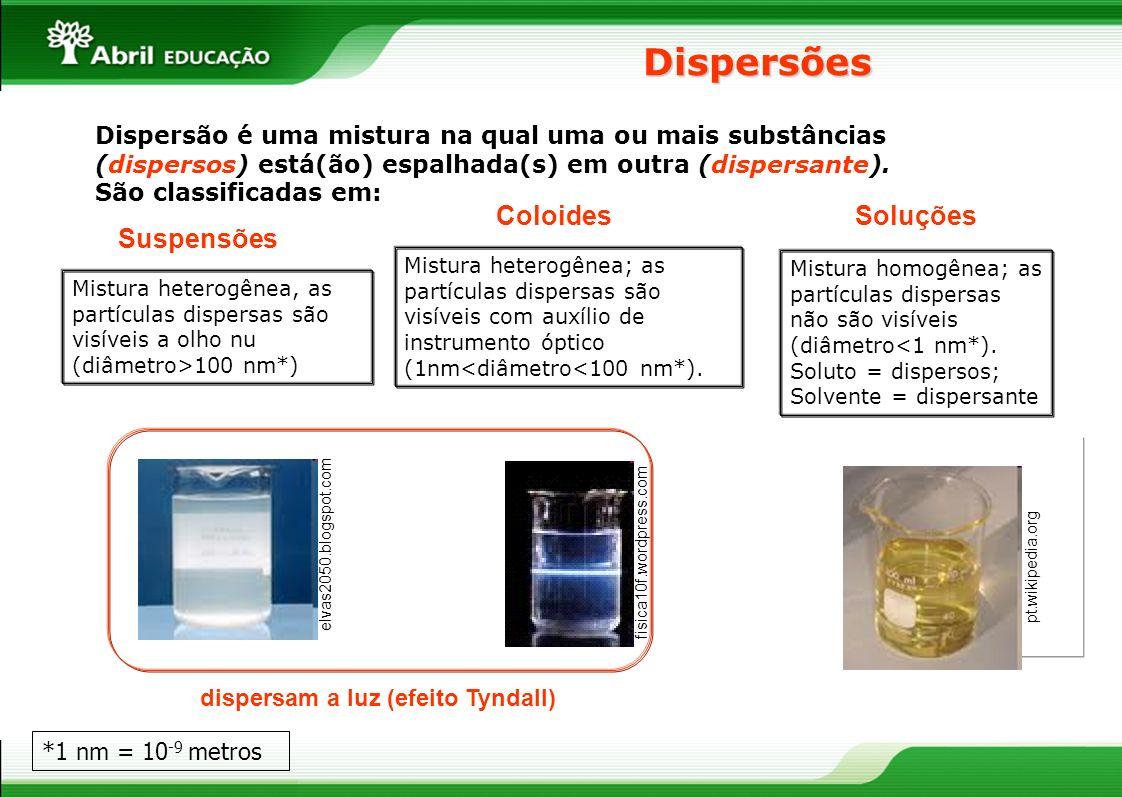 Dispersões Dispersão é uma mistura na qual uma ou mais substâncias (dispersos) está(ão) espalhada(s) em outra (dispersante). São classificadas em: Sus