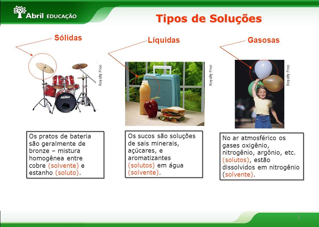 3 Tipos de Soluções Os pratos de bateria são geralmente de bronze – mistura homogênea entre cobre (solvente) e estanho (soluto). Os sucos são soluções