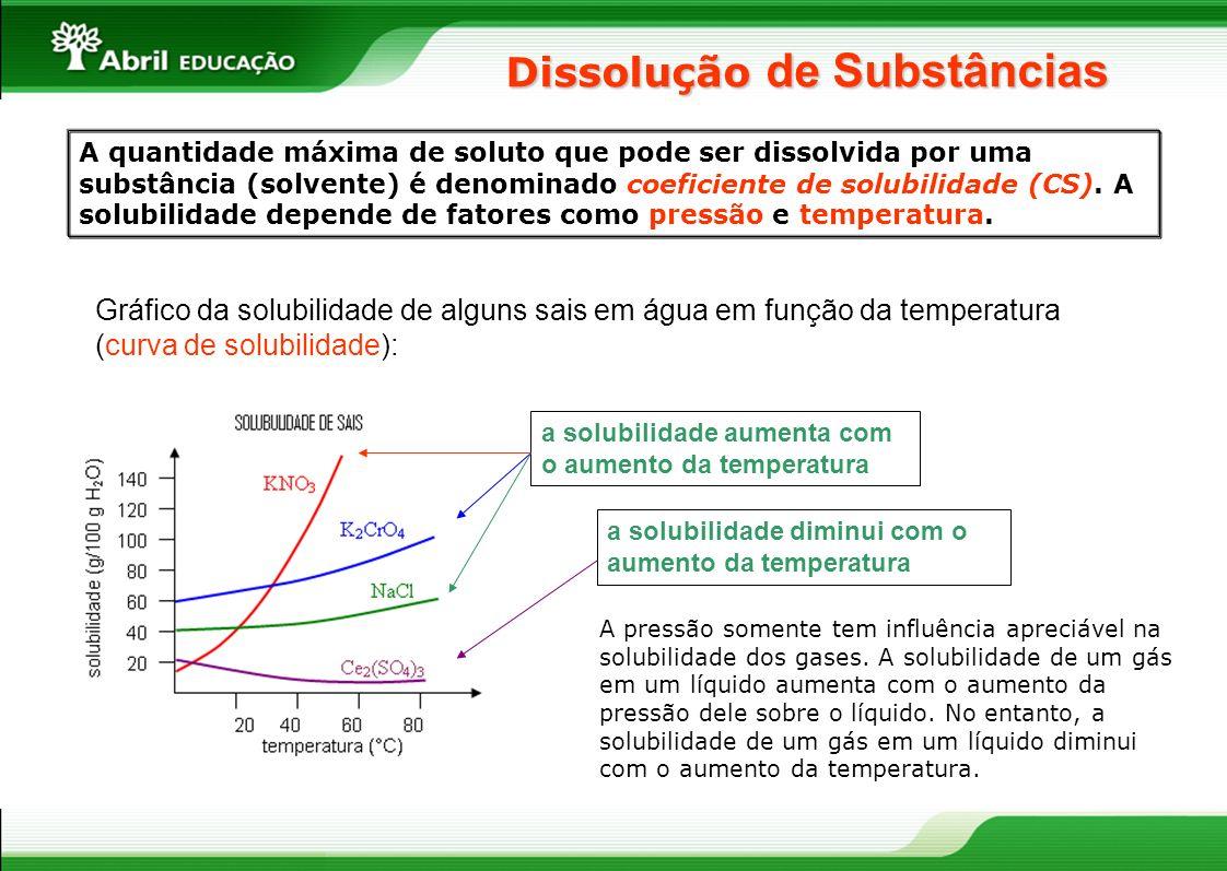 Dissolução de Substâncias A quantidade máxima de soluto que pode ser dissolvida por uma substância (solvente) é denominado coeficiente de solubilidade