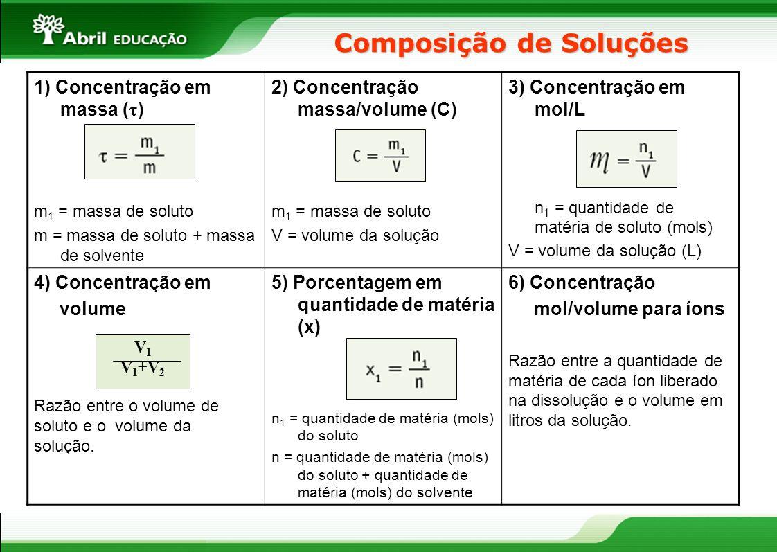 Composição de Soluções 1) Concentração em massa ( ) m 1 = massa de soluto m = massa de soluto + massa de solvente 2) Concentração massa/volume (C) m 1