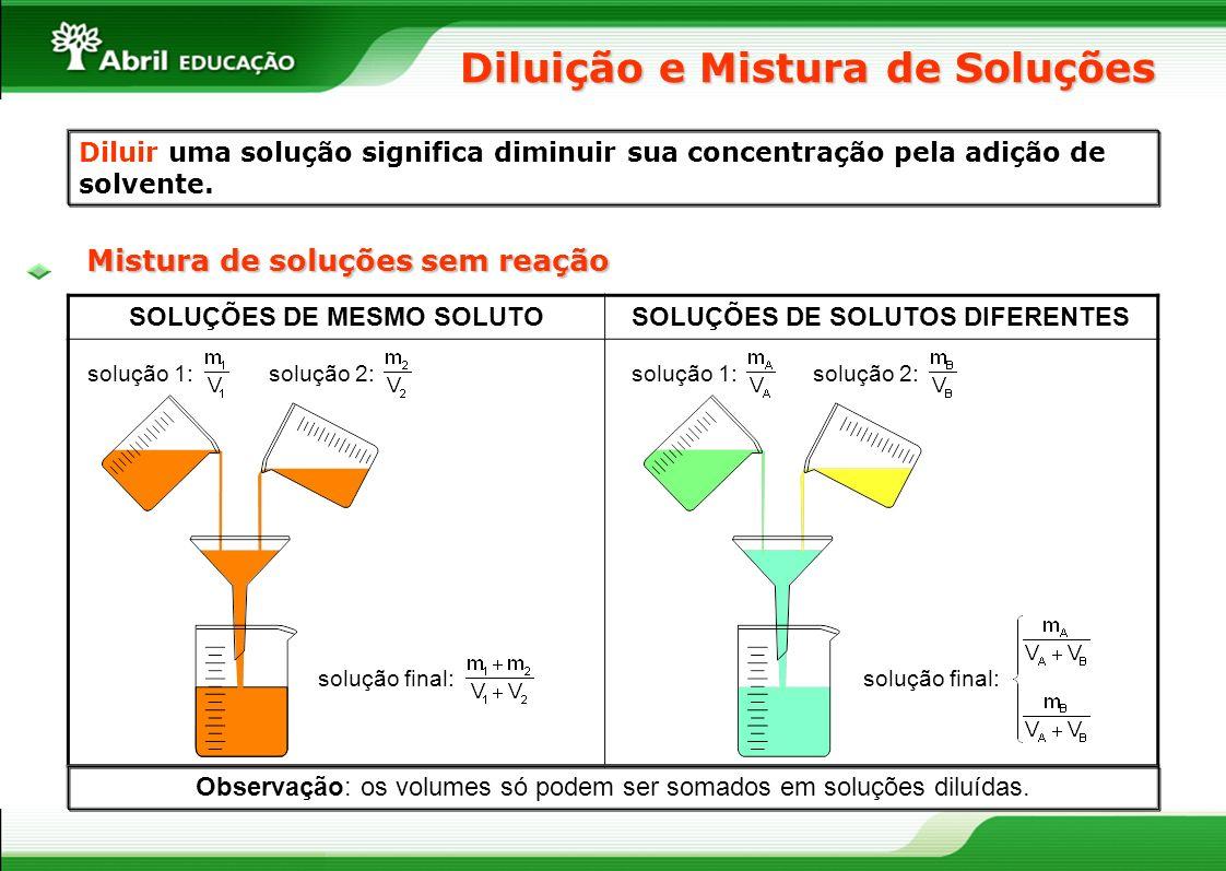 Diluição e Mistura de Soluções Diluir uma solução significa diminuir sua concentração pela adição de solvente. Mistura de soluções sem reação SOLUÇÕES