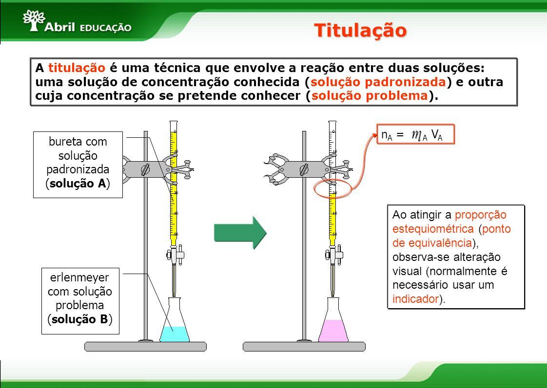 Titulação A titulação é uma técnica que envolve a reação entre duas soluções: uma solução de concentração conhecida (solução padronizada) e outra cuja