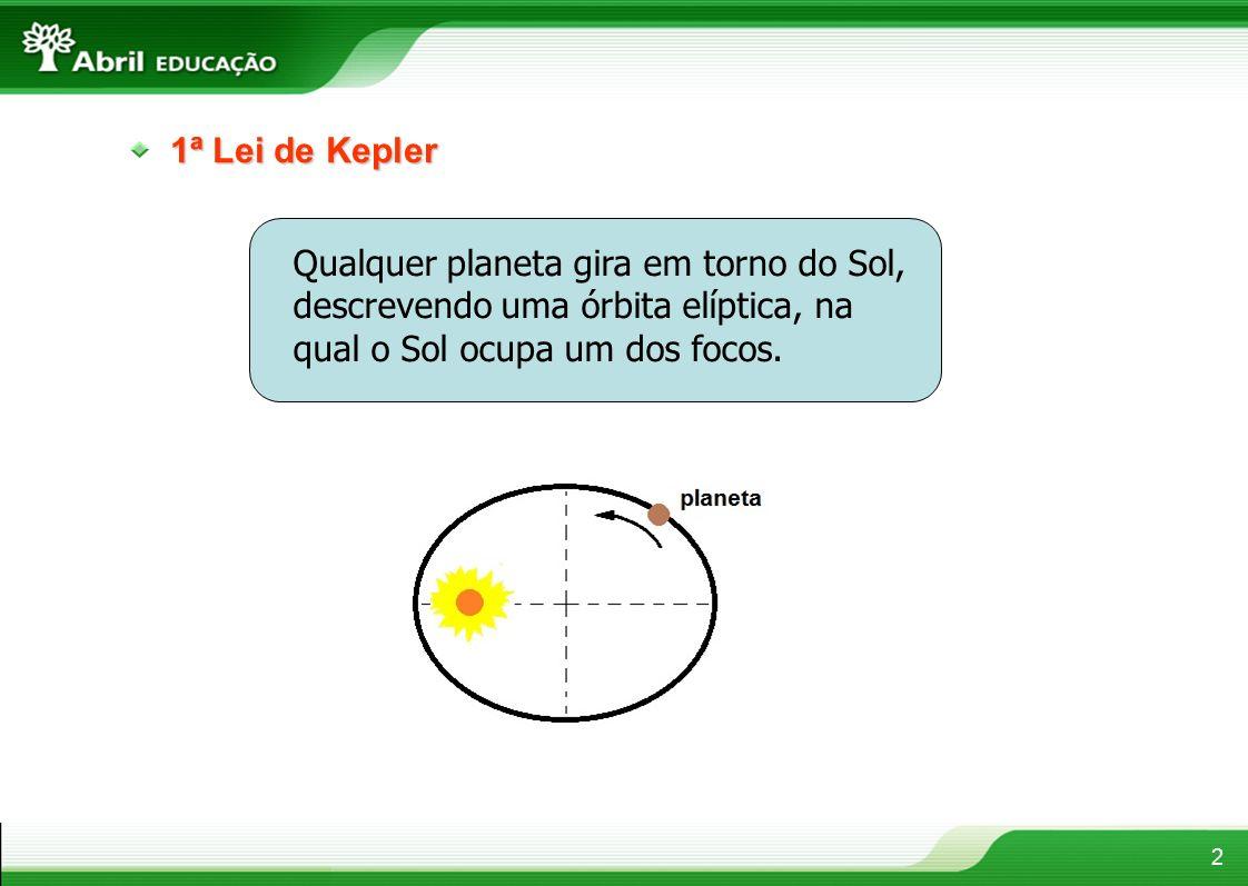 1ª Lei de Kepler 2 Qualquer planeta gira em torno do Sol, descrevendo uma órbita elíptica, na qual o Sol ocupa um dos focos.