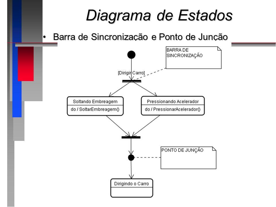 Diagrama de Estados Diagrama de Estados Barra de Sincronização e Ponto de JunçãoBarra de Sincronização e Ponto de Junção
