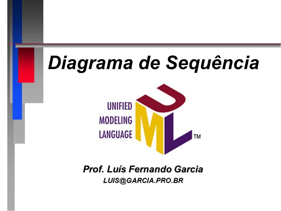 Diagrama de Sequência Prof. Luís Fernando Garcia LUIS@GARCIA.PRO.BR