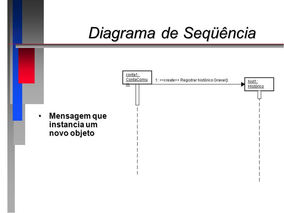 Diagrama de Seqüência Diagrama de Seqüência Mensagem que instancia um novo objetoMensagem que instancia um novo objeto