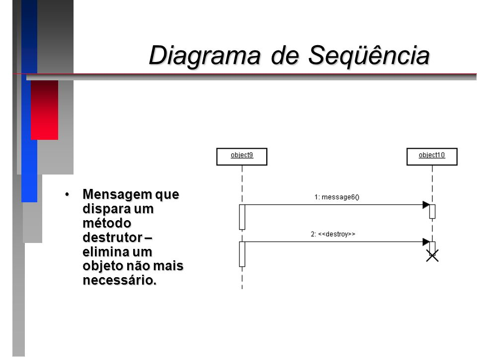 Diagrama de Seqüência Diagrama de Seqüência Mensagem que dispara um método destrutor – elimina um objeto não mais necessário.Mensagem que dispara um m