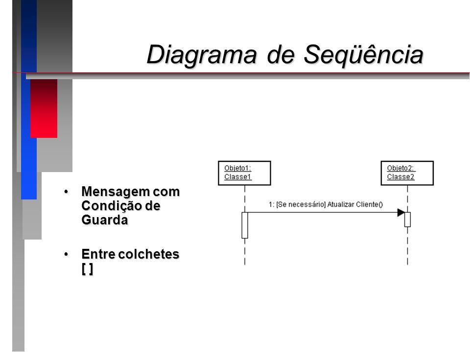 Diagrama de Seqüência Diagrama de Seqüência Mensagem com Condição de GuardaMensagem com Condição de Guarda Entre colchetes [ ]Entre colchetes [ ]