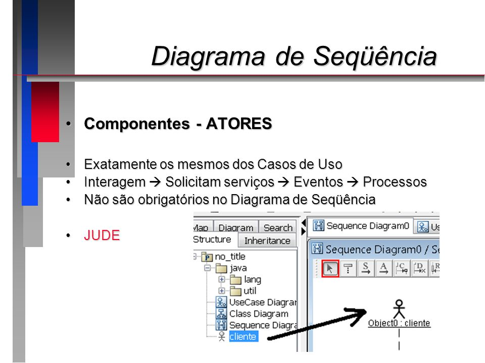 Diagrama de Seqüência Diagrama de Seqüência Componentes - OBJETOSComponentes - OBJETOS Representam as instâncias das classesRepresentam as instâncias das classes Retângulos contendo um textoRetângulos contendo um texto Primeira parte, em minúsculo, o nome do objetoPrimeira parte, em minúsculo, o nome do objeto Segunda parte, em letras iniciais maiúsculas, o nome da classeSegunda parte, em letras iniciais maiúsculas, o nome da classe Informações separadas por dois pontos (:)Informações separadas por dois pontos (:) Linha de vidaLinha de vida Linha vertical tracejadaLinha vertical tracejada
