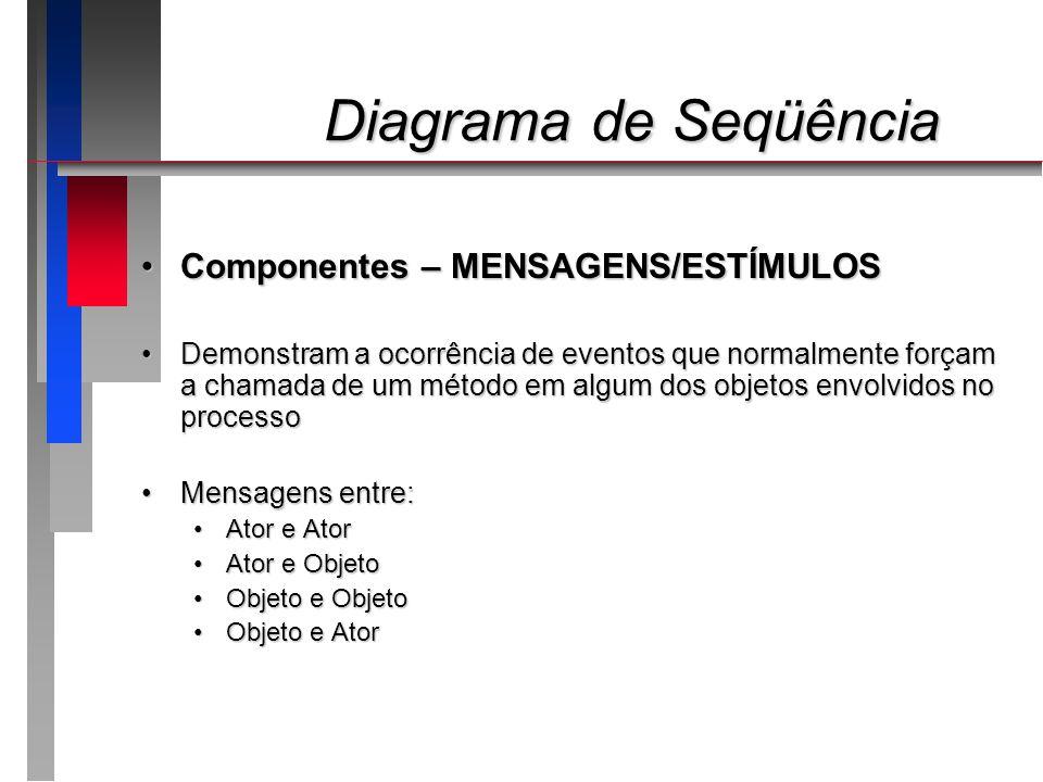Diagrama de Seqüência Diagrama de Seqüência Componentes – MENSAGENS/ESTÍMULOSComponentes – MENSAGENS/ESTÍMULOS Demonstram a ocorrência de eventos que