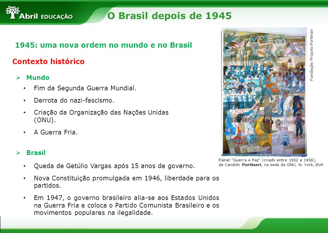 O Brasil depois de 1945 1945: uma nova ordem no mundo e no Brasil Contexto histórico Mundo Fim da Segunda Guerra Mundial. Derrota do nazi-fascismo. Cr