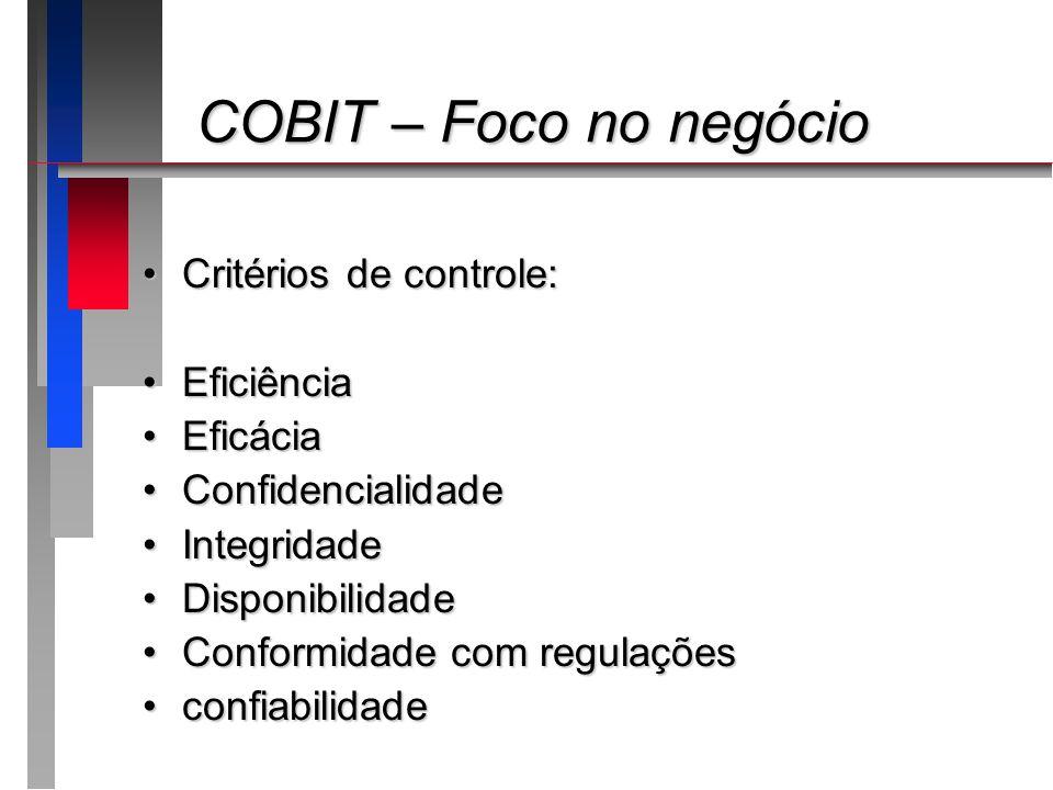COBIT – Foco no negócio COBIT – Foco no negócio Critérios de controle:Critérios de controle: EficiênciaEficiência EficáciaEficácia ConfidencialidadeCo
