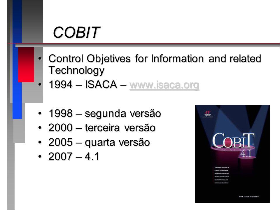 COBIT COBIT Control Objetives for Information and related TechnologyControl Objetives for Information and related Technology 1994 – ISACA – www.isaca.