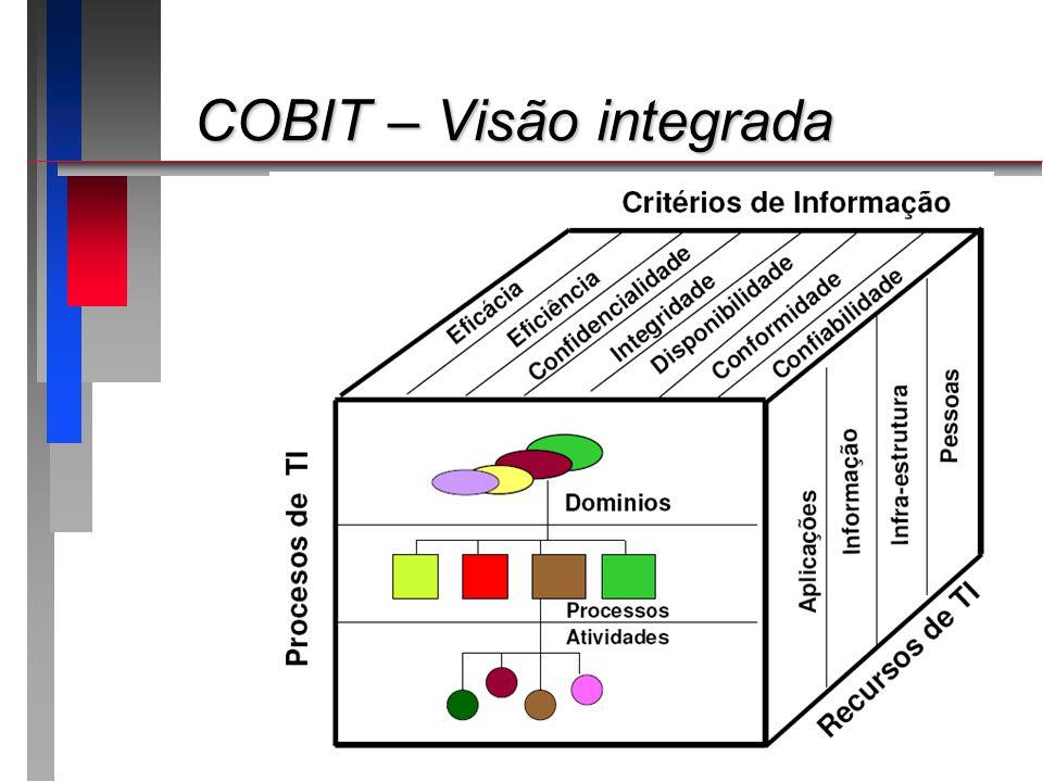 COBIT – Visão integrada COBIT – Visão integrada