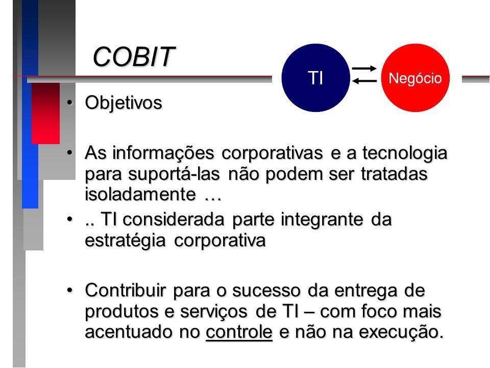 ObjetivosObjetivos As informações corporativas e a tecnologia para suportá-las não podem ser tratadas isoladamente …As informações corporativas e a te