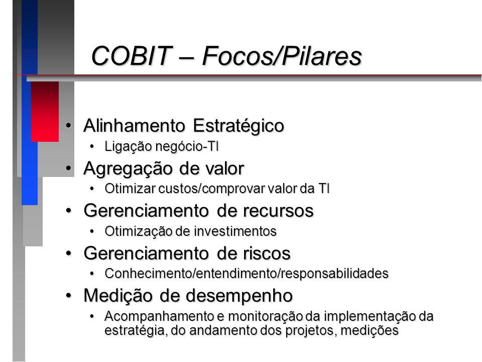 COBIT – Focos/Pilares COBIT – Focos/Pilares Alinhamento EstratégicoAlinhamento Estratégico Ligação negócio-TILigação negócio-TI Agregação de valorAgre
