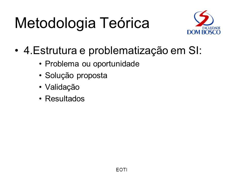 EOTI Metodologia Teórica 4.Estrutura e problematização em SI: Problema ou oportunidade Solução proposta Validação Resultados