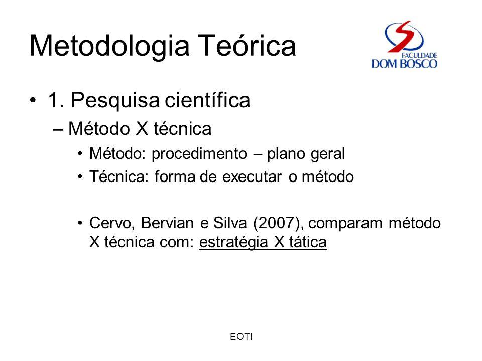 EOTI Metodologia Teórica 1. Pesquisa científica –Método X técnica Método: procedimento – plano geral Técnica: forma de executar o método Cervo, Bervia