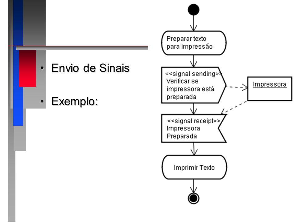 Envio de SinaisEnvio de Sinais Exemplo:Exemplo: