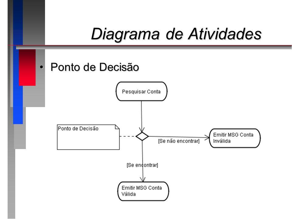 Diagrama de Atividades Diagrama de Atividades Ponto de DecisãoPonto de Decisão