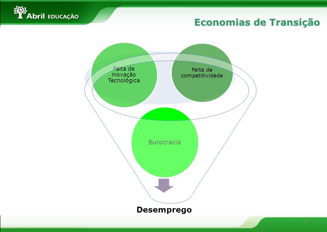 7 Desemprego Burocracia Falta de inovação Tecnológica Falta de competitividade Economias de Transição