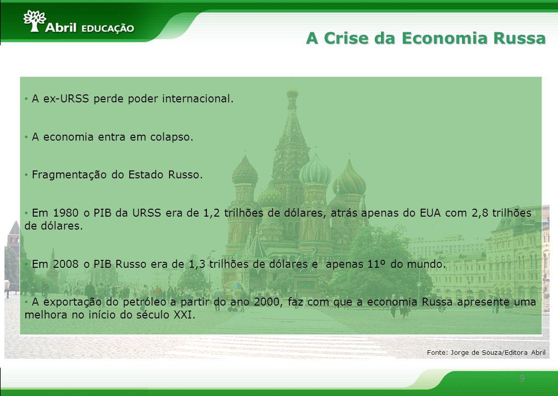 9 A ex-URSS perde poder internacional. A economia entra em colapso. Fragmentação do Estado Russo. Em 1980 o PIB da URSS era de 1,2 trilhões de dólares